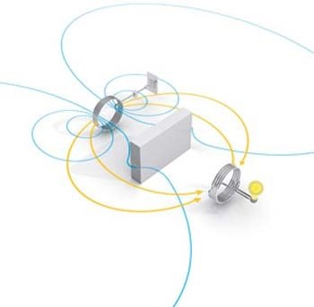 نقل الكهرباء بدون أسلاك حلم أصبح حقيقة 348922645