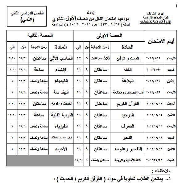 جدول امتحانات الصف الاول الثانوى اخر العام  2012 الازهر الشريف 489909857