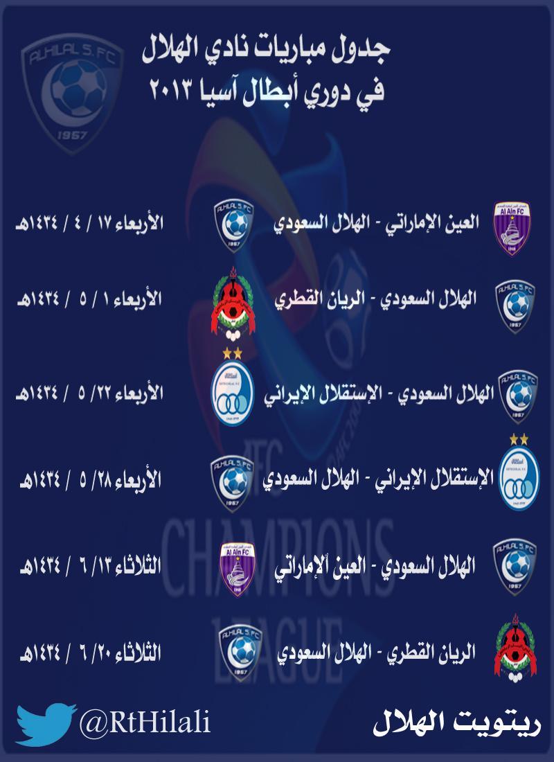 جدول نادي الهلال في دوري ابطال
