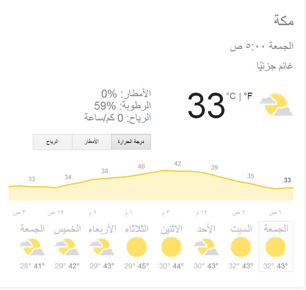 رد: مـباشـــر: درجات الحرارة في مدن المملكة الرئسية