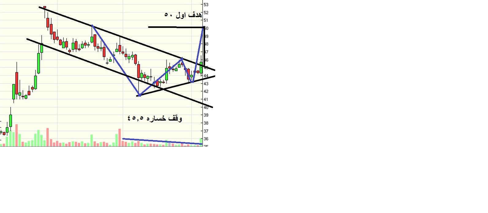 مسابقة رمضان ... بشوربه وسنبوسه نادي خبراء المال