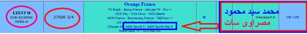 تردد قنوات بي ان الرياضية الفرنسية تردد قنوات be in sports الفرنسية