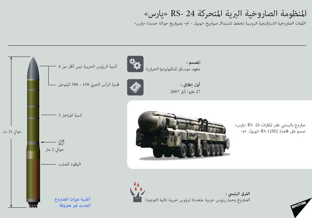 """المنظومة الصاروخية البرية المتحركة RS- 24 """"يارس"""" 396104496"""