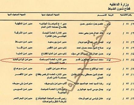 تعيين اللواء محمد اسماعيل مدير امن الوادى الجديد ضمن حركة تنقلات وترقيات وزارة الداخلية 720898917