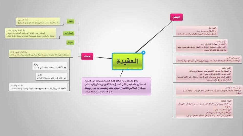 كتاب الثقافة الاسلامية 101 pdf