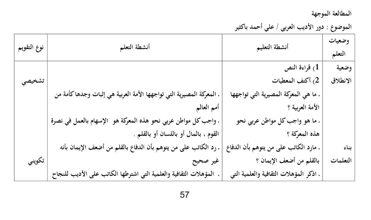تحضير نص دور الأديب العربي 1 ثانوي علمي