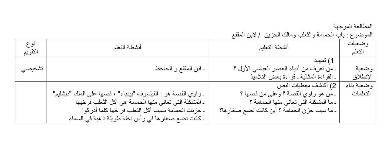 تحضير نص باب الحمامة والثعلب ومالك الحزين 2 ثانوي علمي صفحة 16 من الكتاب المدرسي